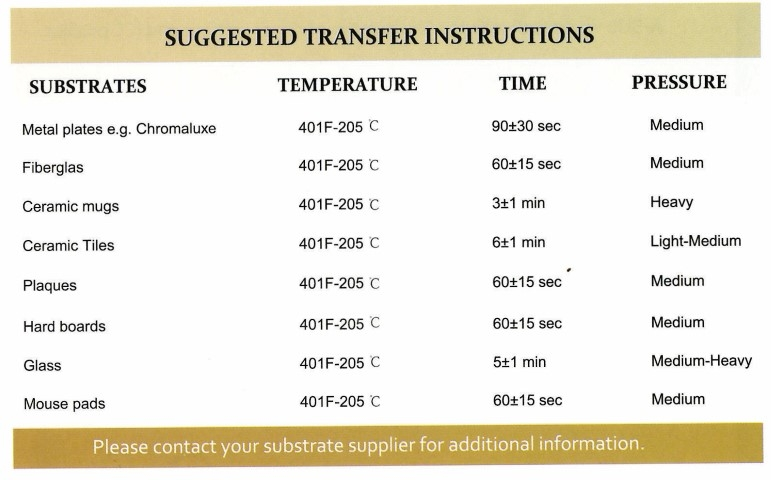 Suggested Transfer Instruction